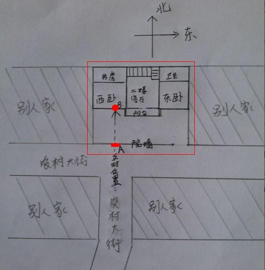 房子格局平面图.她这个是自已盖的两层带院的房子.从平面图